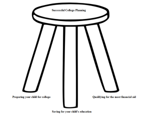 Three-legged Stool - Approach to Getting into College